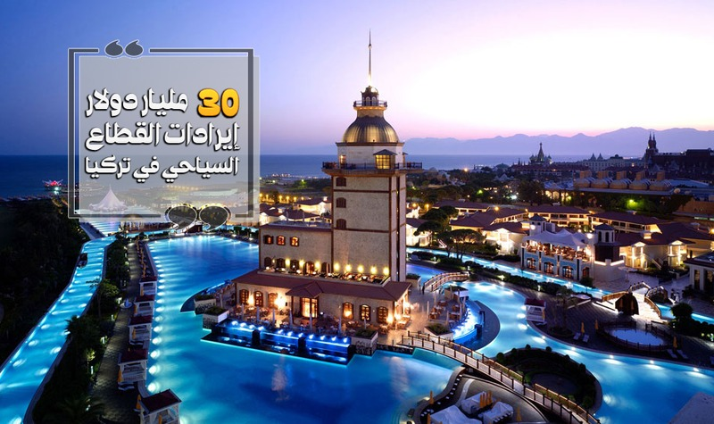 30 Billion $ Tourism Sector Revenues in Turkey Next Year